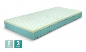 cellpur naos5 soft